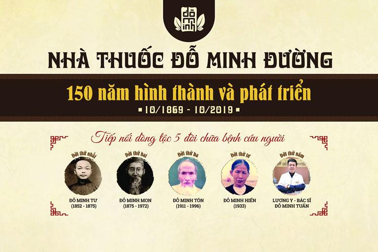 Lịch sử dòng họ nhà thuốc nam Đỗ Minh Đường