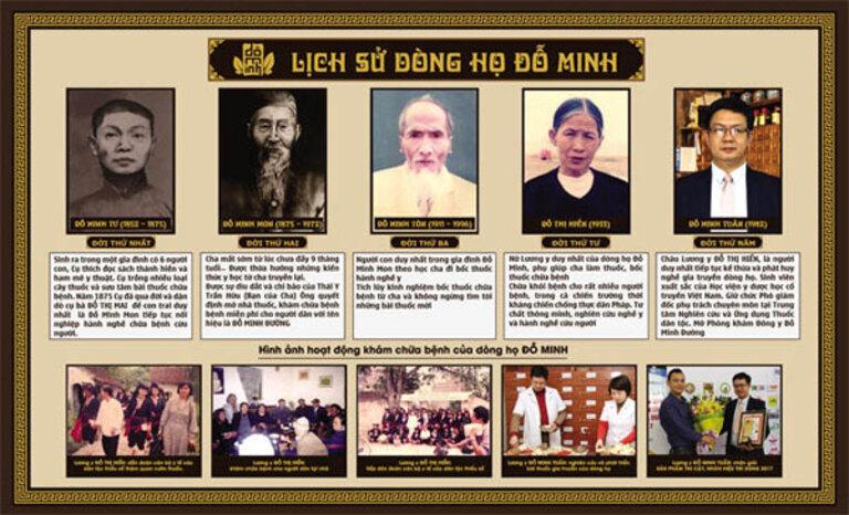 Lịch sử 150 năm hành nghề y chữa bệnh cứu người của dòng họ Đỗ Minh